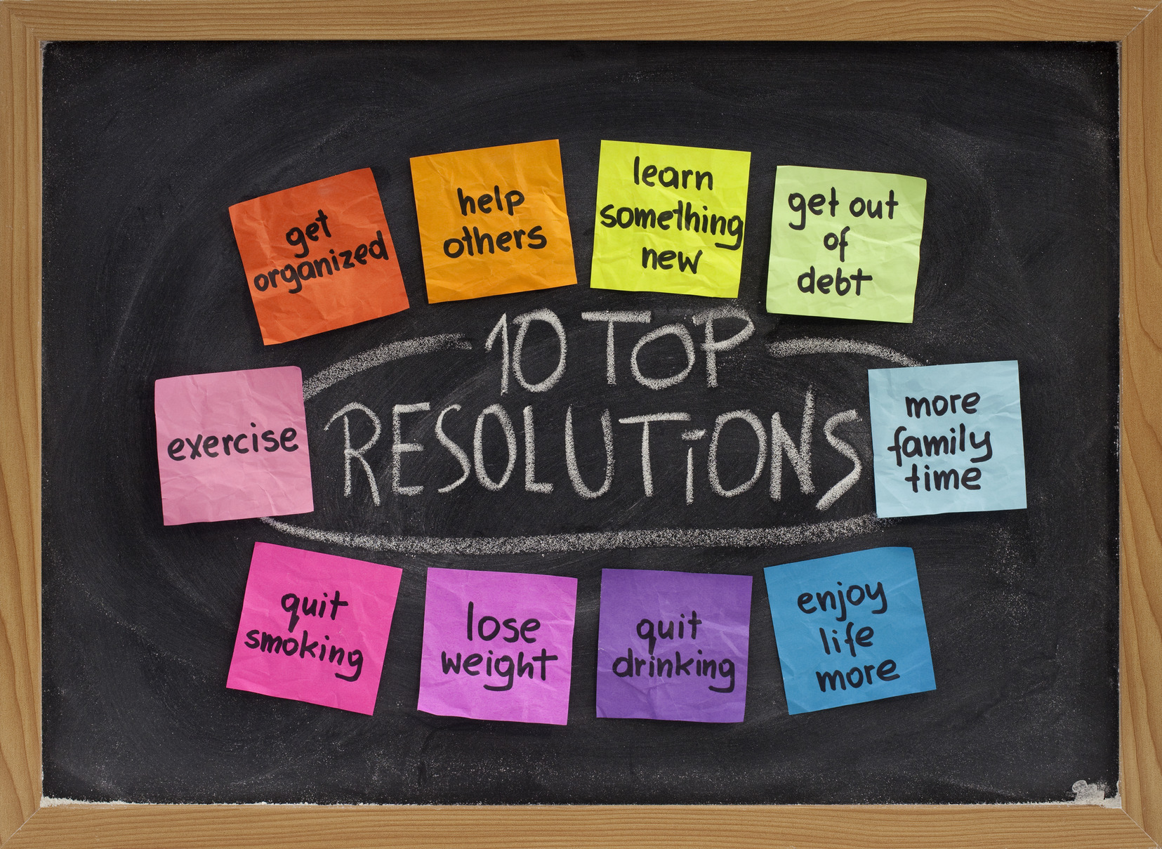 Top 2012 Social Media Resolutions: Share Less, With Fewer People